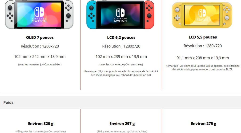 Comparaison poids et dimensions de la gamme Nintendo Switch